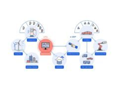 e-Mobility ecosystem Deel 2: De Charge Point Operator